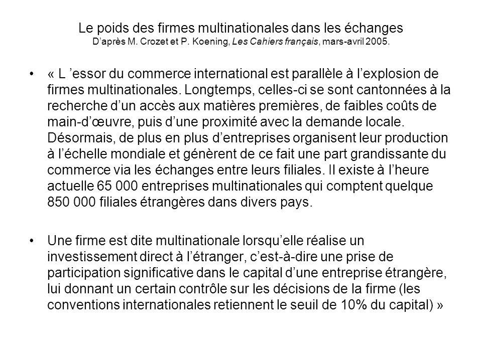 Le poids des firmes multinationales dans les échanges Daprès M. Crozet et P. Koening, Les Cahiers français, mars-avril 2005. « L essor du commerce int