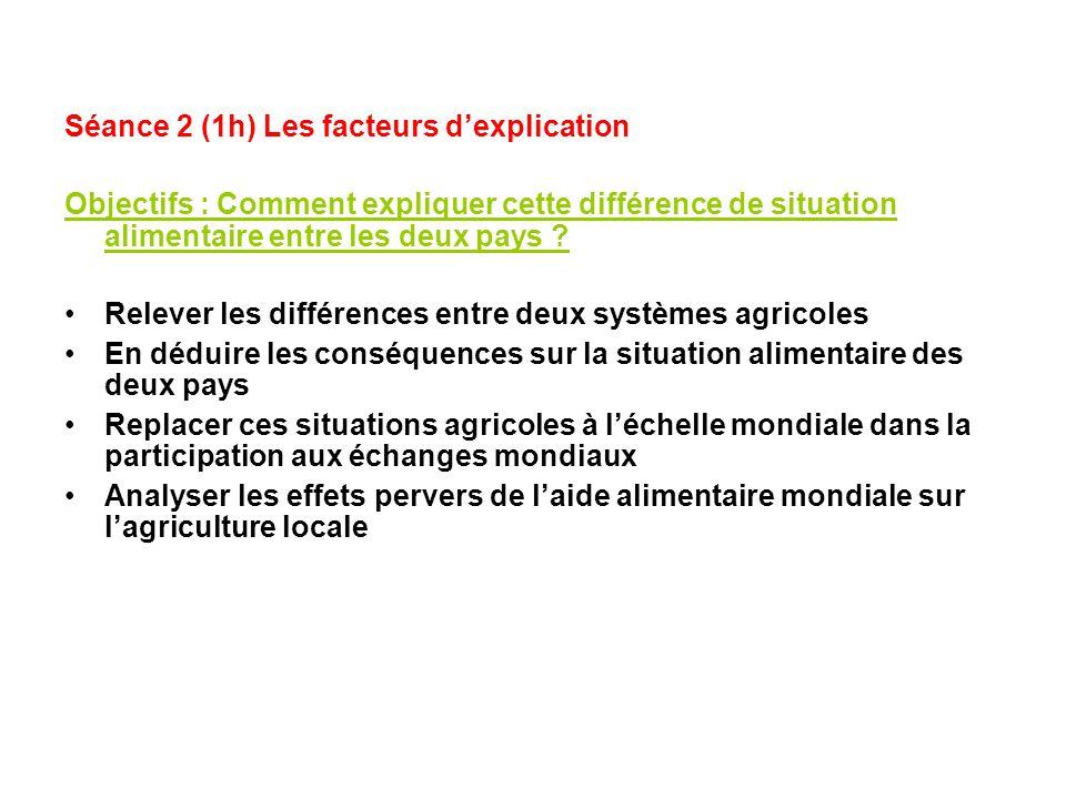 Séance 2 (1h) Les facteurs dexplication Objectifs : Comment expliquer cette différence de situation alimentaire entre les deux pays ? Relever les diff