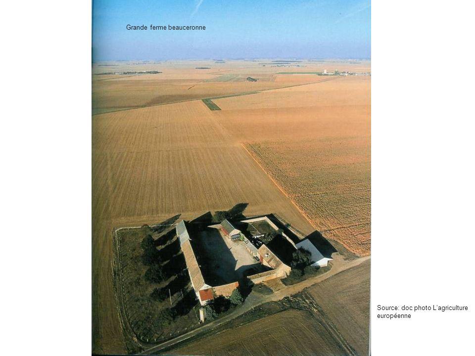 Grande ferme beauceronne Source: doc photo Lagriculture européenne