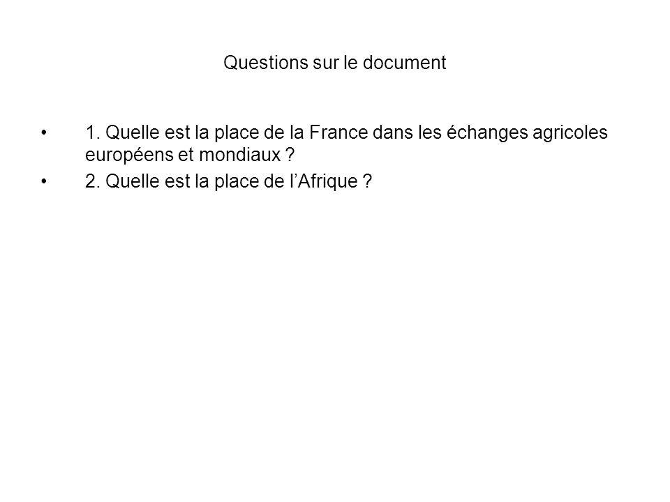 Questions sur le document 1. Quelle est la place de la France dans les échanges agricoles européens et mondiaux ? 2. Quelle est la place de lAfrique ?
