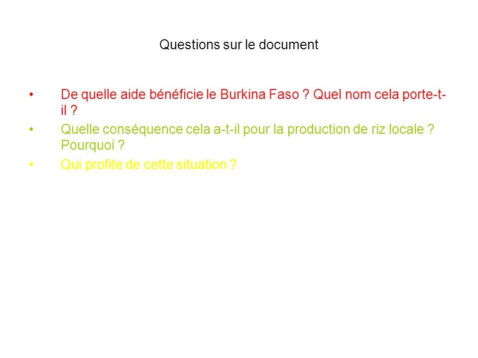 Questions sur le document De quelle aide bénéficie le Burkina Faso ? Quel nom cela porte-t- il ? Quelle conséquence cela a-t-il pour la production de