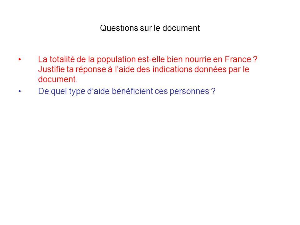 Questions sur le document La totalité de la population est-elle bien nourrie en France ? Justifie ta réponse à laide des indications données par le do