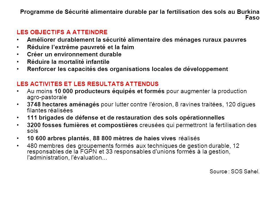 Programme de Sécurité alimentaire durable par la fertilisation des sols au Burkina Faso LES OBJECTIFS A ATTEINDRE Améliorer durablement la sécurité al