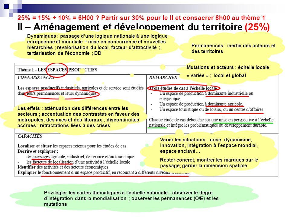 II – Aménagement et développement du territoire (25%) 25% = 15% + 10% = 6H00 ? Partir sur 30% pour le II et consacrer 8h00 au thème 1 Dynamiques : pas
