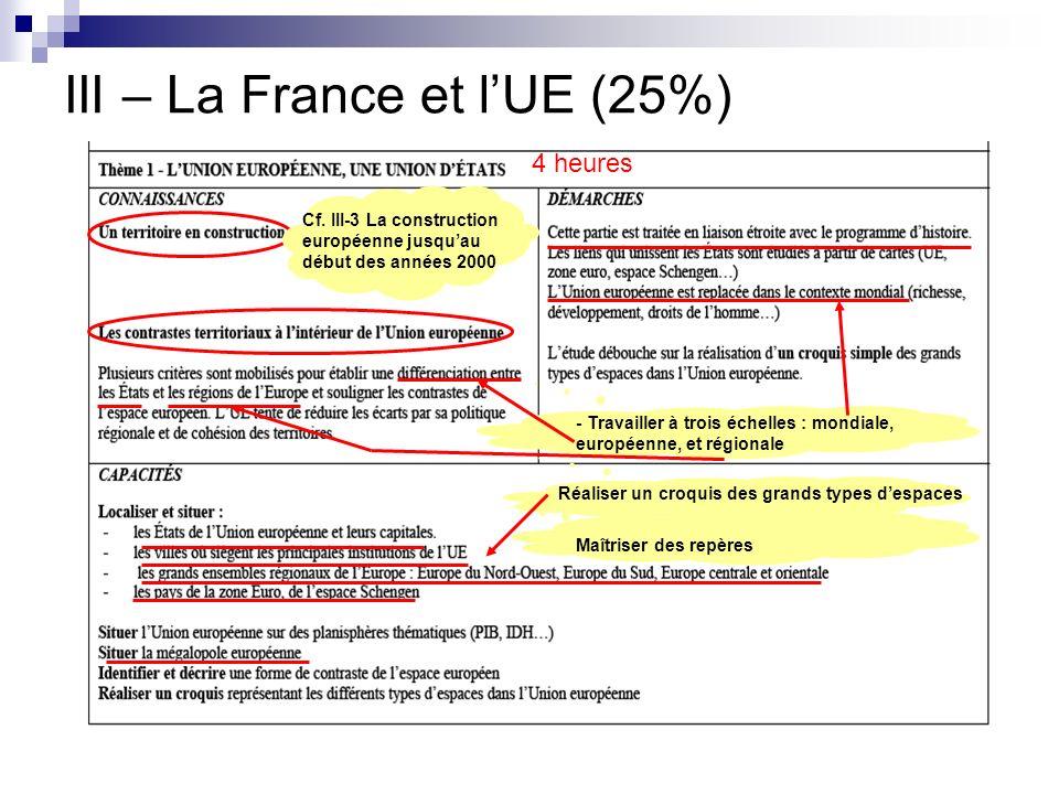 III – La France et lUE (25%) Cf. III-3 La construction européenne jusquau début des années 2000 - Travailler à trois échelles : mondiale, européenne,