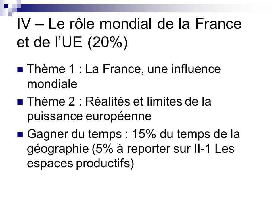 IV – Le rôle mondial de la France et de lUE (20%) Thème 1 : La France, une influence mondiale Thème 2 : Réalités et limites de la puissance européenne