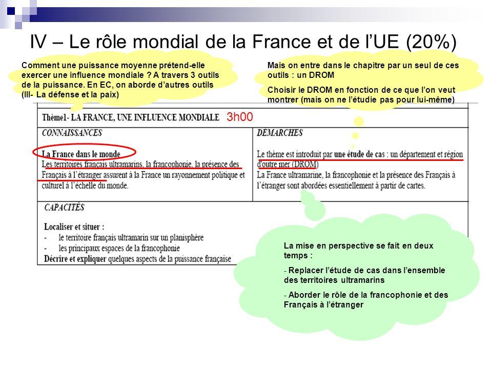IV – Le rôle mondial de la France et de lUE (20%) 3h00 Comment une puissance moyenne prétend-elle exercer une influence mondiale ? A travers 3 outils