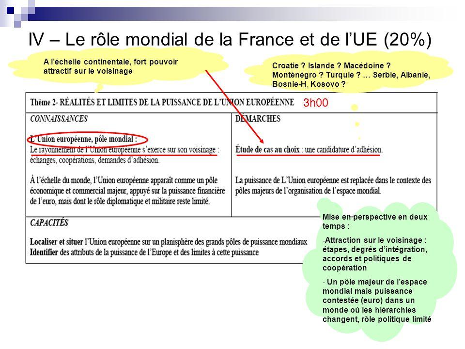 IV – Le rôle mondial de la France et de lUE (20%) 3h00 A léchelle continentale, fort pouvoir attractif sur le voisinage Croatie ? Islande ? Macédoine
