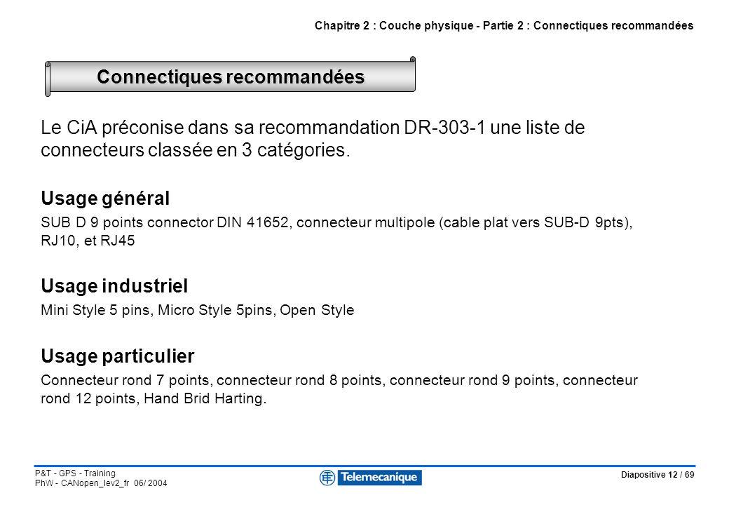 Diapositive 12 / 69 P&T - GPS - Training PhW - CANopen_lev2_fr 06/ 2004 Le CiA préconise dans sa recommandation DR-303-1 une liste de connecteurs clas