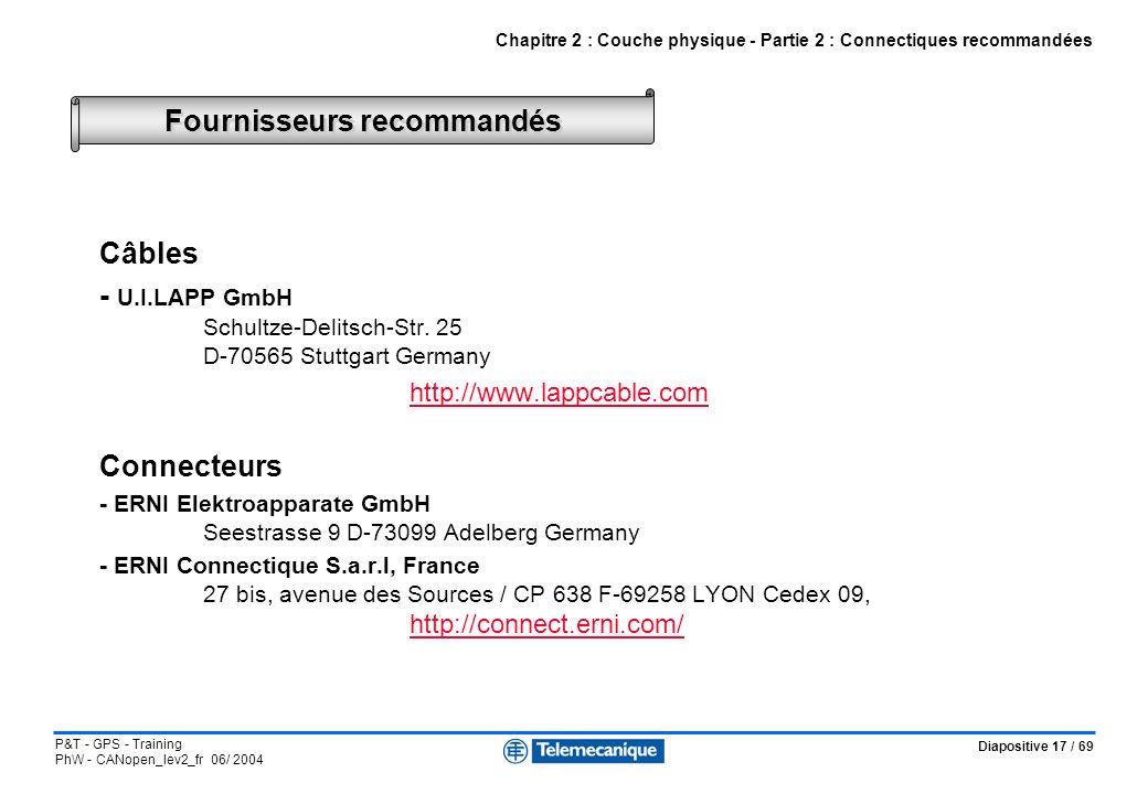 Diapositive 17 / 69 P&T - GPS - Training PhW - CANopen_lev2_fr 06/ 2004 Fournisseurs recommandés Chapitre 2 : Couche physique - Partie 2 : Connectique