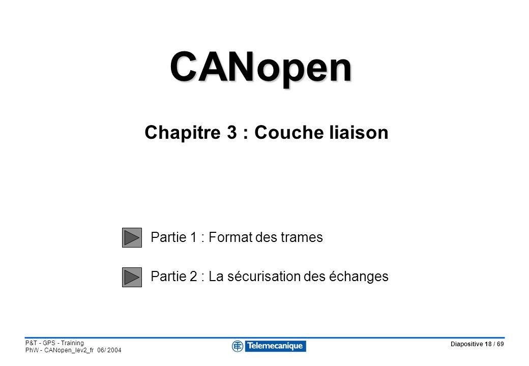 Diapositive 18 / 69 P&T - GPS - Training PhW - CANopen_lev2_fr 06/ 2004 CANopen CANopen Partie 1 : Format des trames Partie 2 : La sécurisation des éc