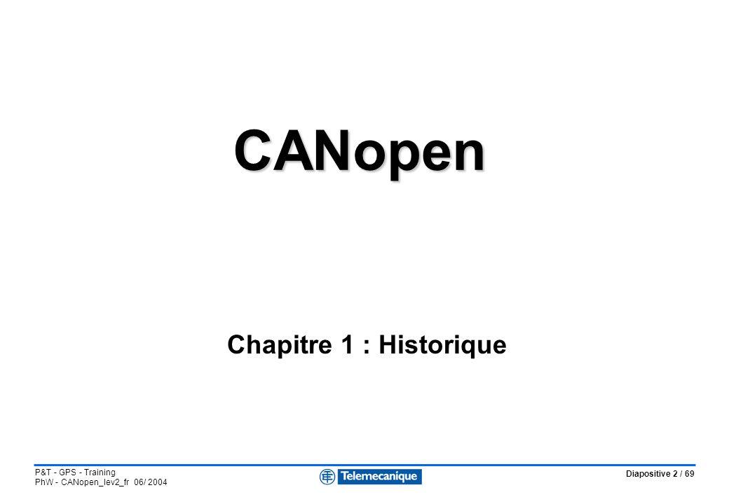 Diapositive 3 / 69 P&T - GPS - Training PhW - CANopen_lev2_fr 06/ 2004 Chapitre 1 : Historique Historique 1980-1983 : Création de CAN à l initiative de l équipementier allemand BOSCH pour répondre à un besoin de l industrie automobile.