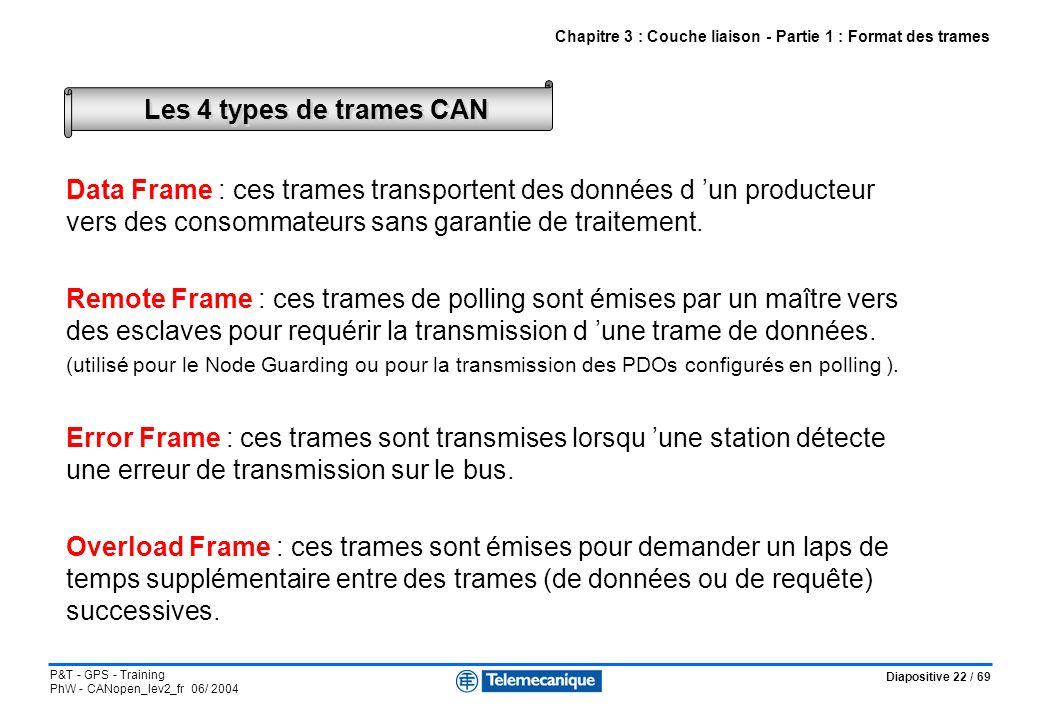 Diapositive 22 / 69 P&T - GPS - Training PhW - CANopen_lev2_fr 06/ 2004 Data Frame : ces trames transportent des données d un producteur vers des cons