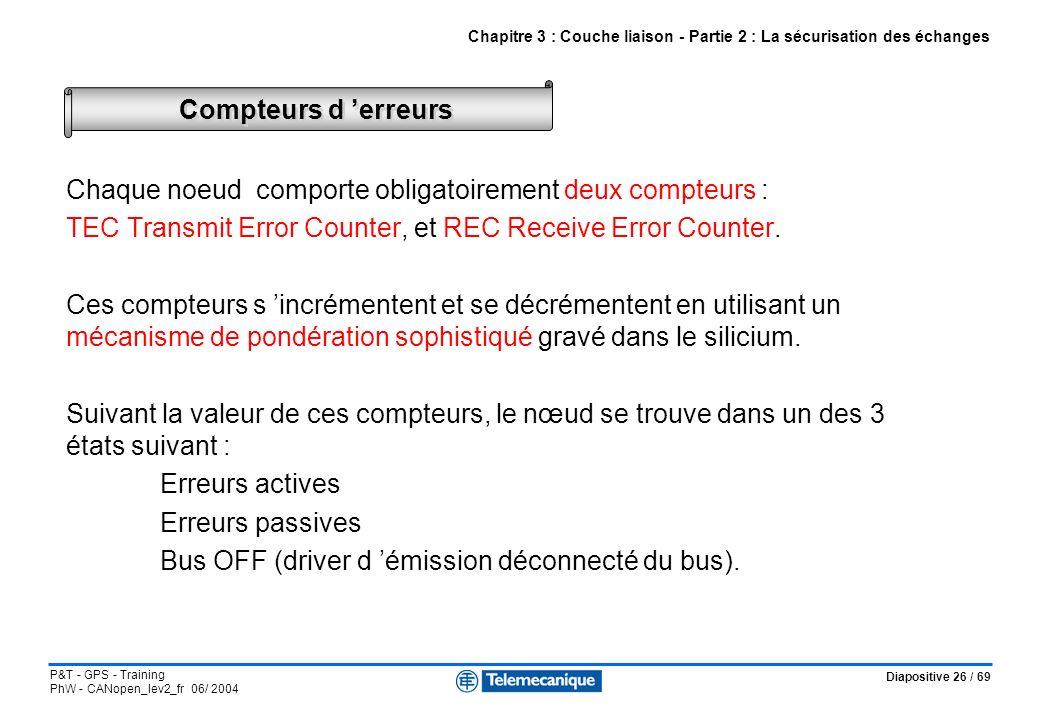 Diapositive 26 / 69 P&T - GPS - Training PhW - CANopen_lev2_fr 06/ 2004 Chaque noeud comporte obligatoirement deux compteurs : TEC Transmit Error Coun