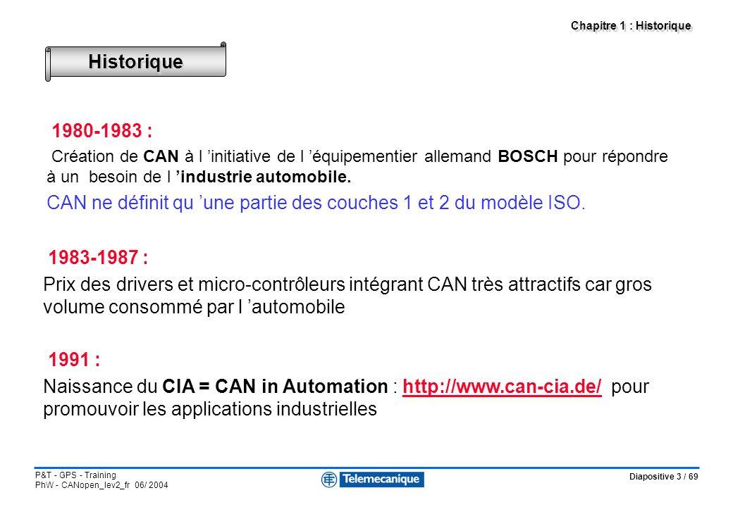 Diapositive 4 / 69 P&T - GPS - Training PhW - CANopen_lev2_fr 06/ 2004 Chapitre 1 : Historique Historique 1995 : Publication par le CiA du profil de communication DS-301 : CANopen 2001 : Publication par le CIA de la DS-304 permettant d intégrer des composants de sécurité de niveau 4 sur un bus CANopen standard (CANsafe).
