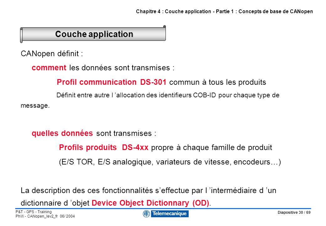 Diapositive 30 / 69 P&T - GPS - Training PhW - CANopen_lev2_fr 06/ 2004 CANopen définit : comment les données sont transmises : Profil communication D