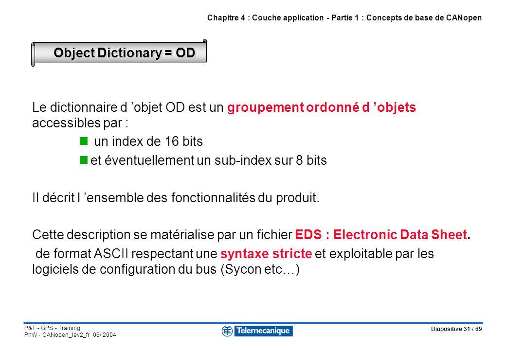 Diapositive 31 / 69 P&T - GPS - Training PhW - CANopen_lev2_fr 06/ 2004 Le dictionnaire d objet OD est un groupement ordonné d objets accessibles par