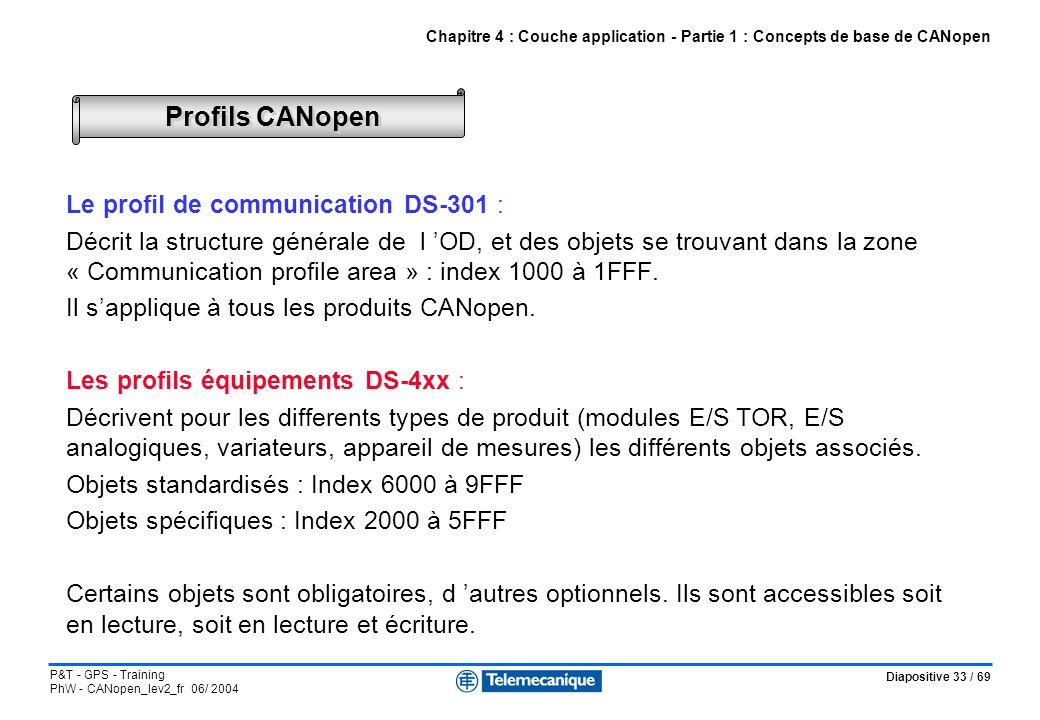 Diapositive 33 / 69 P&T - GPS - Training PhW - CANopen_lev2_fr 06/ 2004 Le profil de communication DS-301 : Décrit la structure générale de l OD, et d