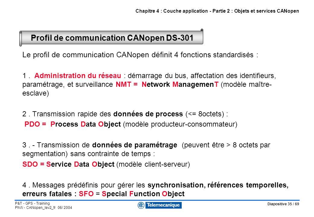 Diapositive 35 / 69 P&T - GPS - Training PhW - CANopen_lev2_fr 06/ 2004 Profil de communication CANopen DS-301 Chapitre 4 : Couche application - Parti