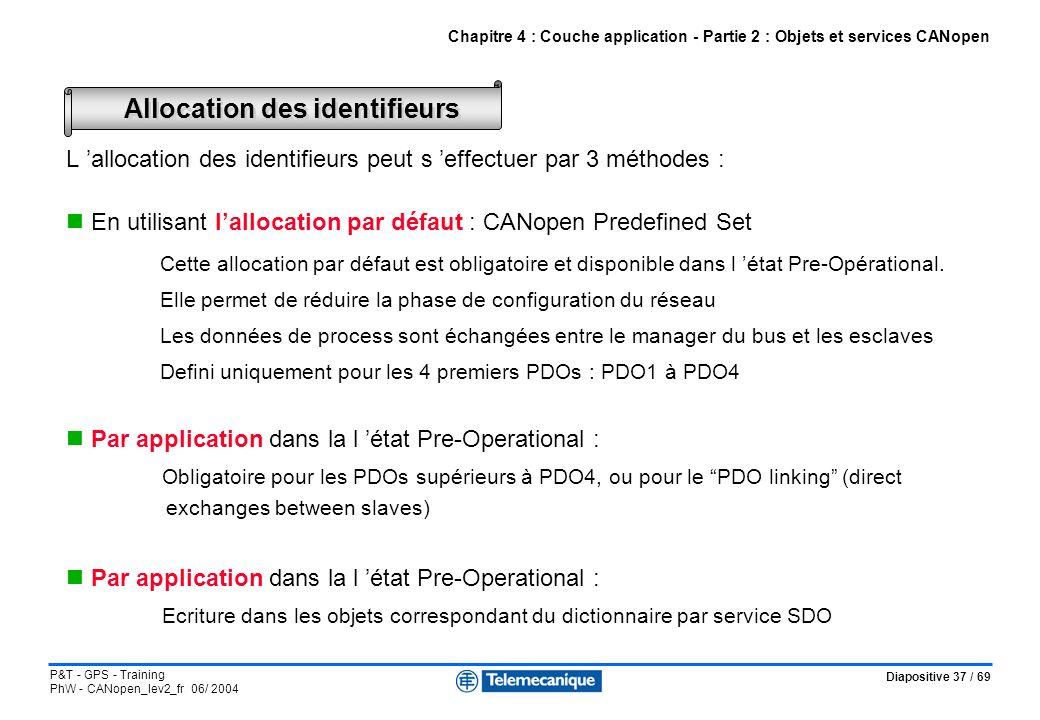Diapositive 37 / 69 P&T - GPS - Training PhW - CANopen_lev2_fr 06/ 2004 Allocation des identifieurs Chapitre 4 : Couche application - Partie 2 : Objet