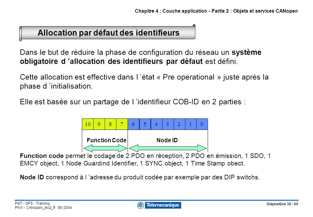Diapositive 38 / 69 P&T - GPS - Training PhW - CANopen_lev2_fr 06/ 2004 Dans le but de réduire la phase de configuration du réseau un système obligato