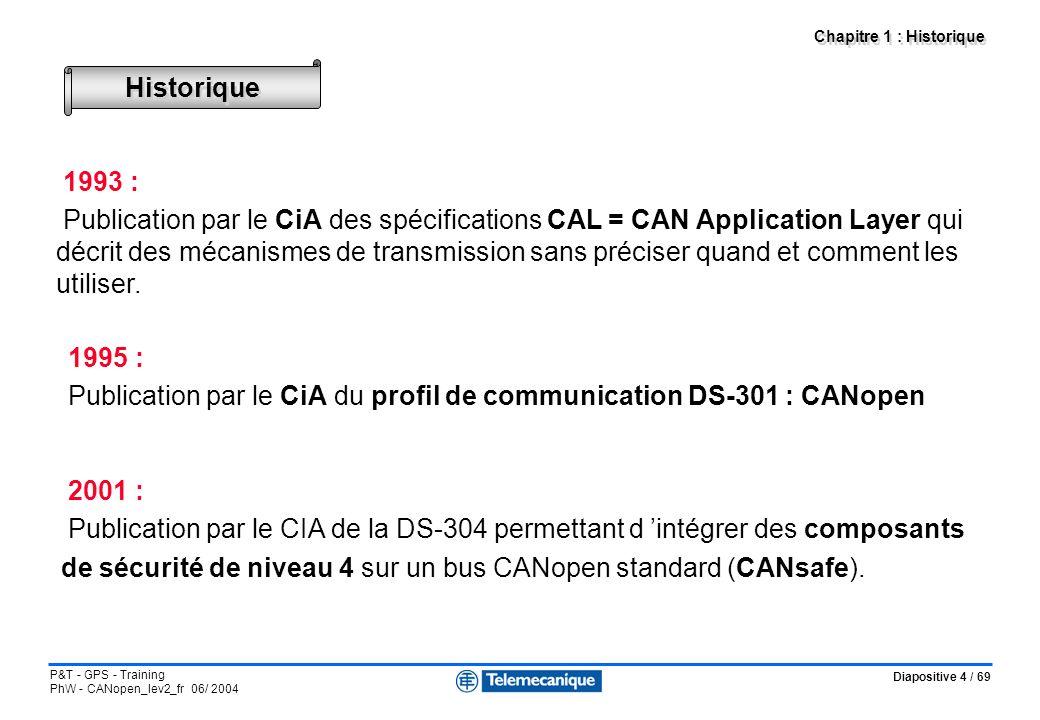 Diapositive 5 / 69 P&T - GPS - Training PhW - CANopen_lev2_fr 06/ 2004 CANopen a été bâti chronologiquement à partir de plusieurs spécifications : CAN 2.0 A et B (origine Robert BOSCH) Définit précisément la couche liaison et une partie de la couche physique CAL = CAN Application Layer (CiA) : Fournit des outils permettant de développer une application utilisant CAN sans mode d emploi + précisions sur la couche physique CANopen (CiA) : Définit quels outils CAL utiliser et comment.