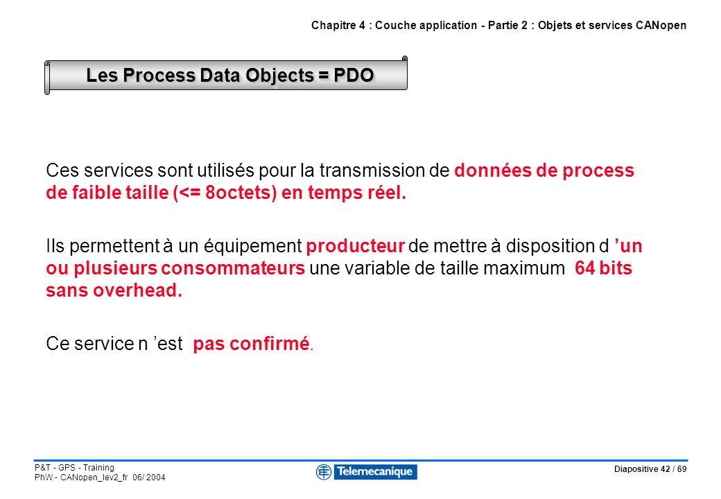 Diapositive 42 / 69 P&T - GPS - Training PhW - CANopen_lev2_fr 06/ 2004 Ces services sont utilisés pour la transmission de données de process de faibl