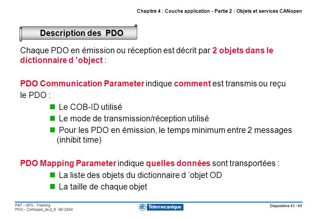 Diapositive 43 / 69 P&T - GPS - Training PhW - CANopen_lev2_fr 06/ 2004 Chaque PDO en émission ou réception est décrit par 2 objets dans le dictionnai