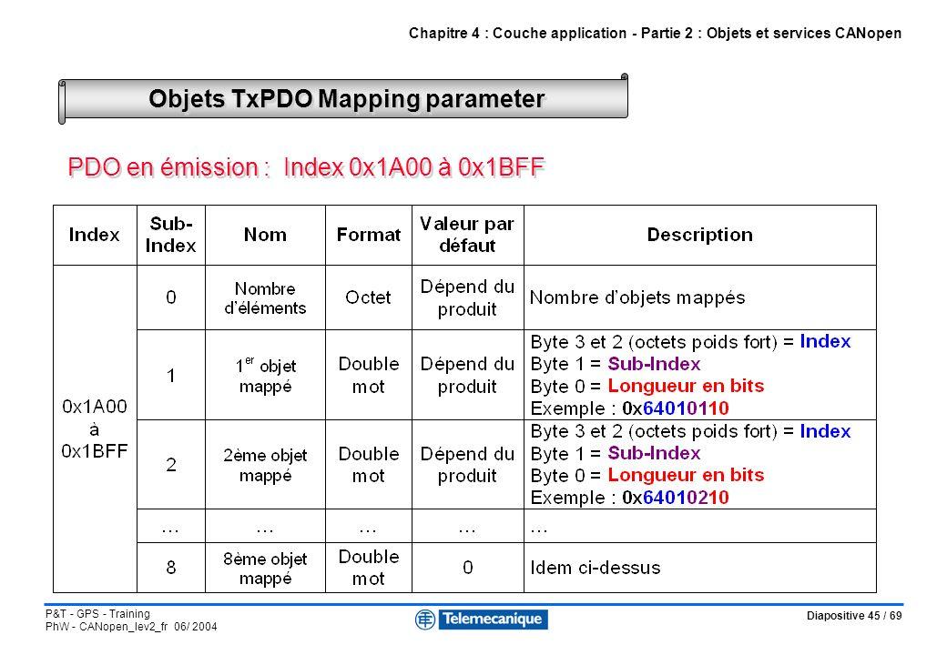 Diapositive 45 / 69 P&T - GPS - Training PhW - CANopen_lev2_fr 06/ 2004 Objets TxPDO Mapping parameter Chapitre 4 : Couche application - Partie 2 : Ob