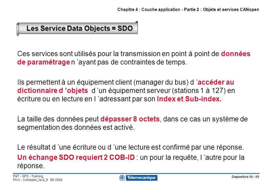 Diapositive 56 / 69 P&T - GPS - Training PhW - CANopen_lev2_fr 06/ 2004 Ces services sont utilisés pour la transmission en point à point de données de