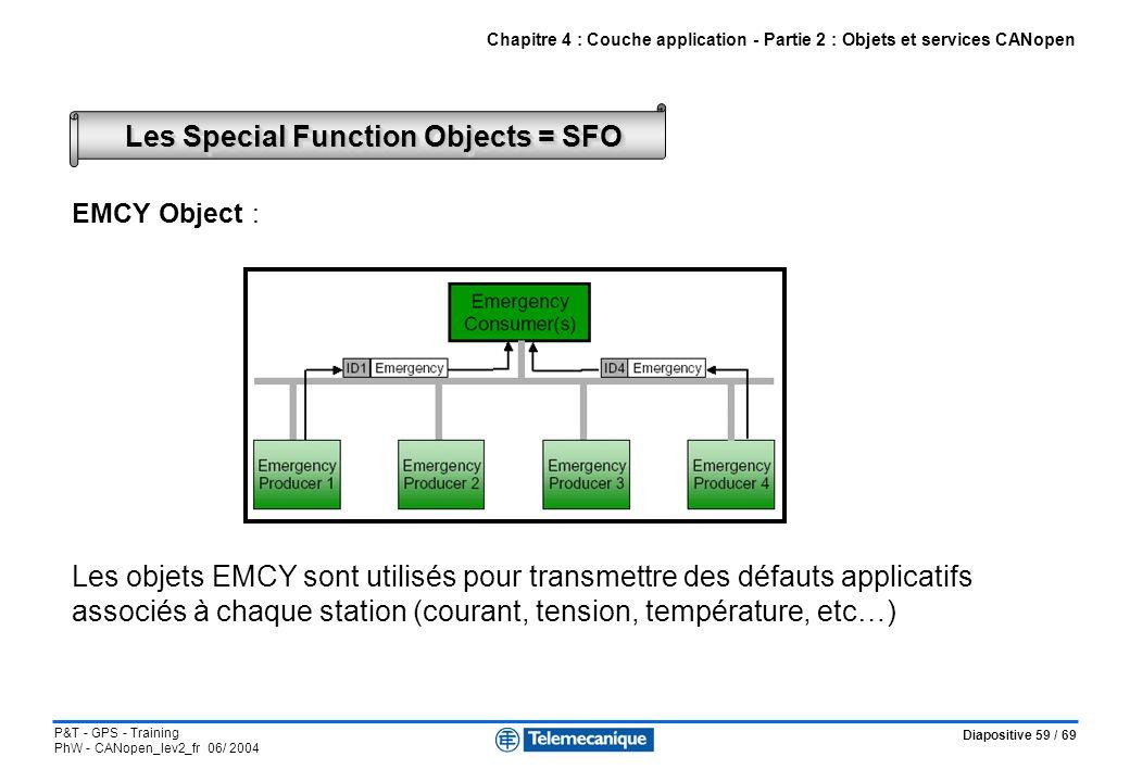 Diapositive 59 / 69 P&T - GPS - Training PhW - CANopen_lev2_fr 06/ 2004 EMCY Object : Les objets EMCY sont utilisés pour transmettre des défauts appli