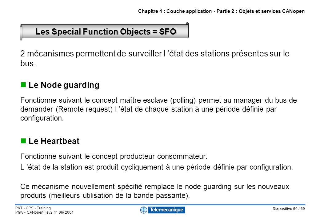 Diapositive 60 / 69 P&T - GPS - Training PhW - CANopen_lev2_fr 06/ 2004 2 mécanismes permettent de surveiller l état des stations présentes sur le bus