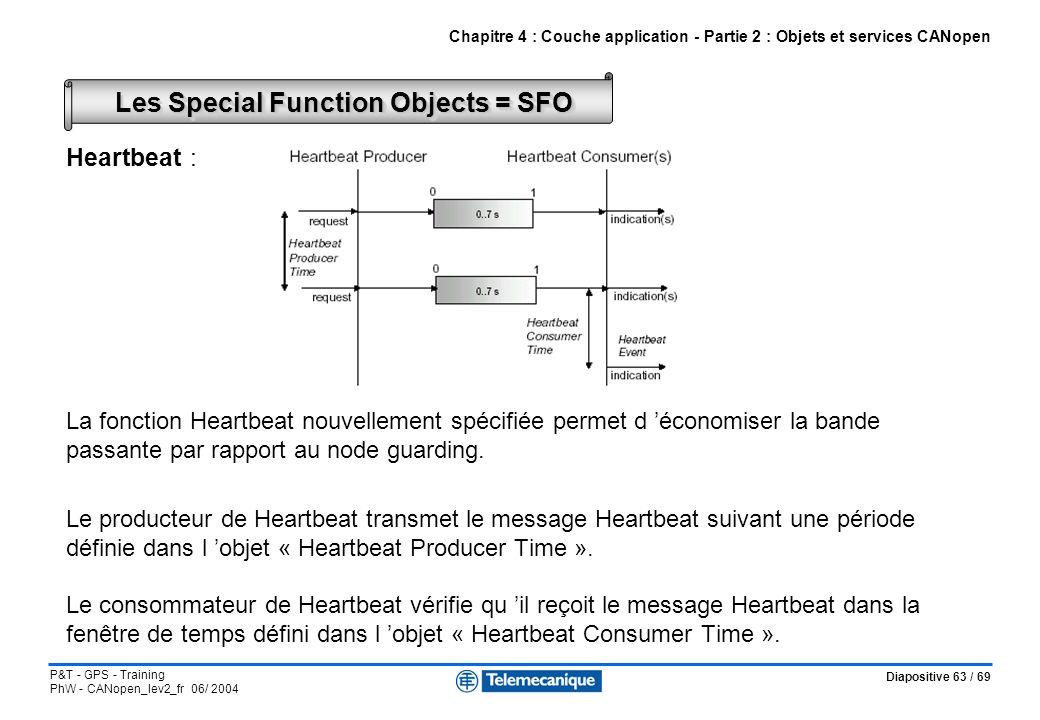 Diapositive 63 / 69 P&T - GPS - Training PhW - CANopen_lev2_fr 06/ 2004 Heartbeat : La fonction Heartbeat nouvellement spécifiée permet d économiser l