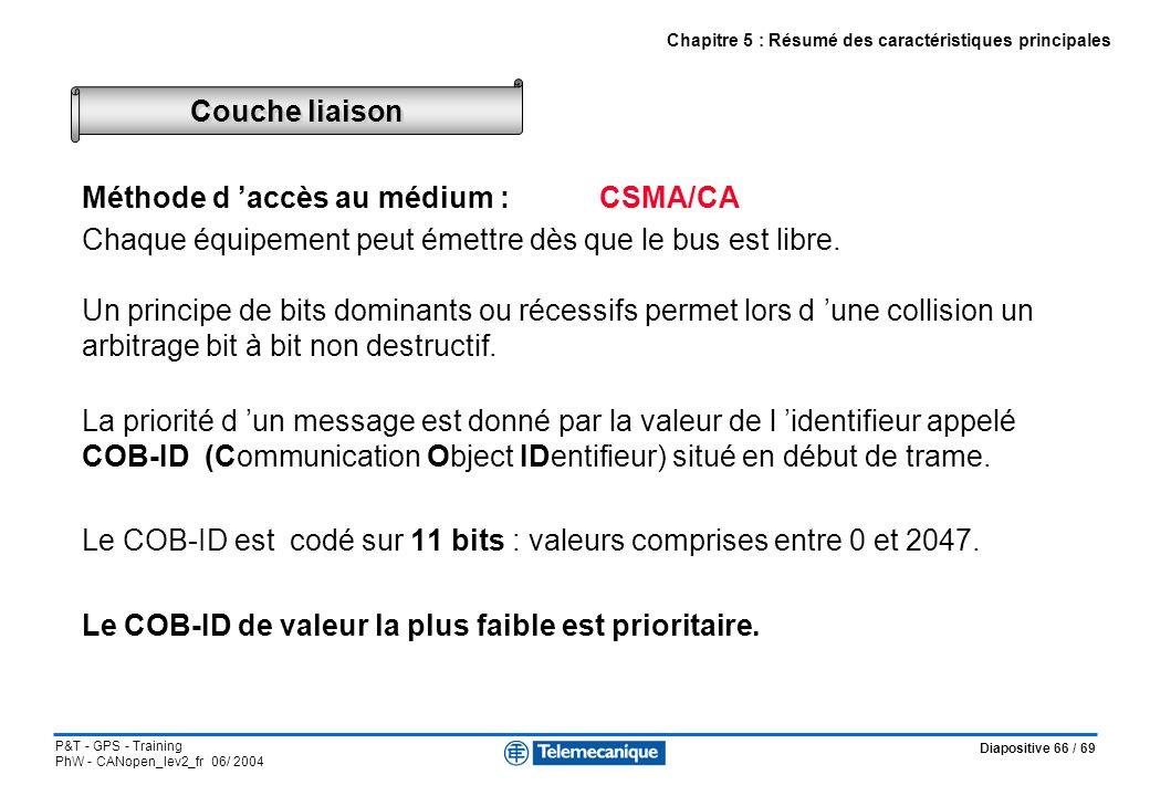 Diapositive 66 / 69 P&T - GPS - Training PhW - CANopen_lev2_fr 06/ 2004 Méthode d accès au médium : CSMA/CA Chaque équipement peut émettre dès que le
