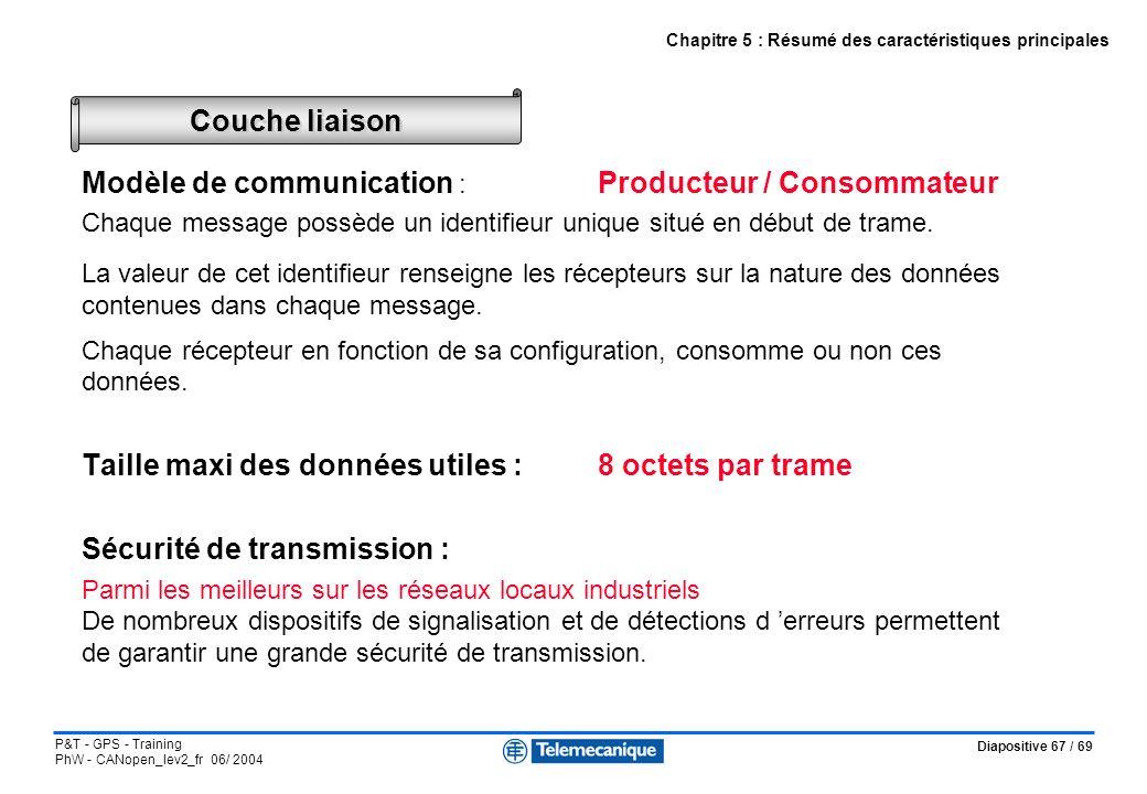 Diapositive 67 / 69 P&T - GPS - Training PhW - CANopen_lev2_fr 06/ 2004 Modèle de communication : Producteur / Consommateur Chaque message possède un