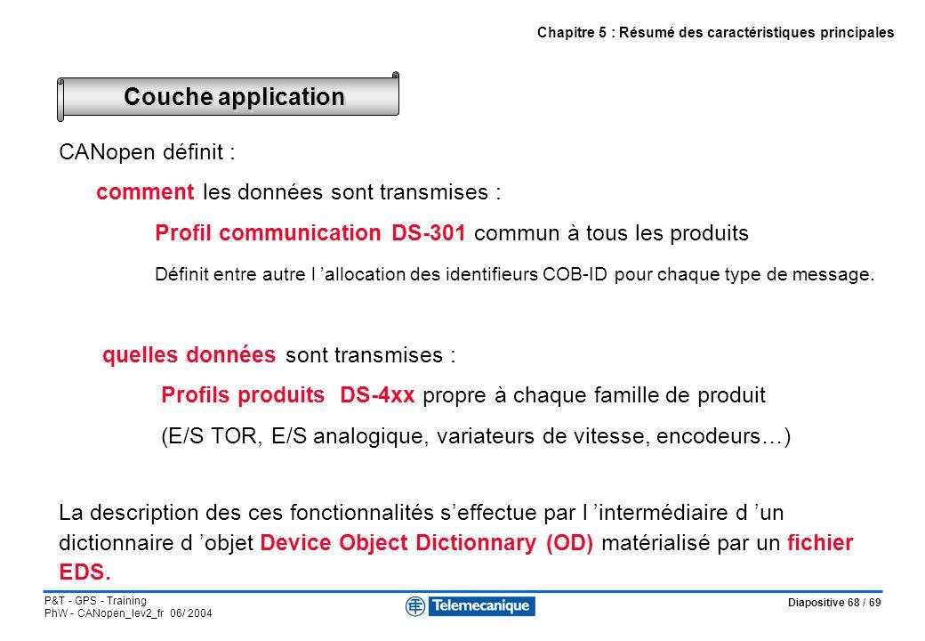 Diapositive 68 / 69 P&T - GPS - Training PhW - CANopen_lev2_fr 06/ 2004 CANopen définit : comment les données sont transmises : Profil communication D