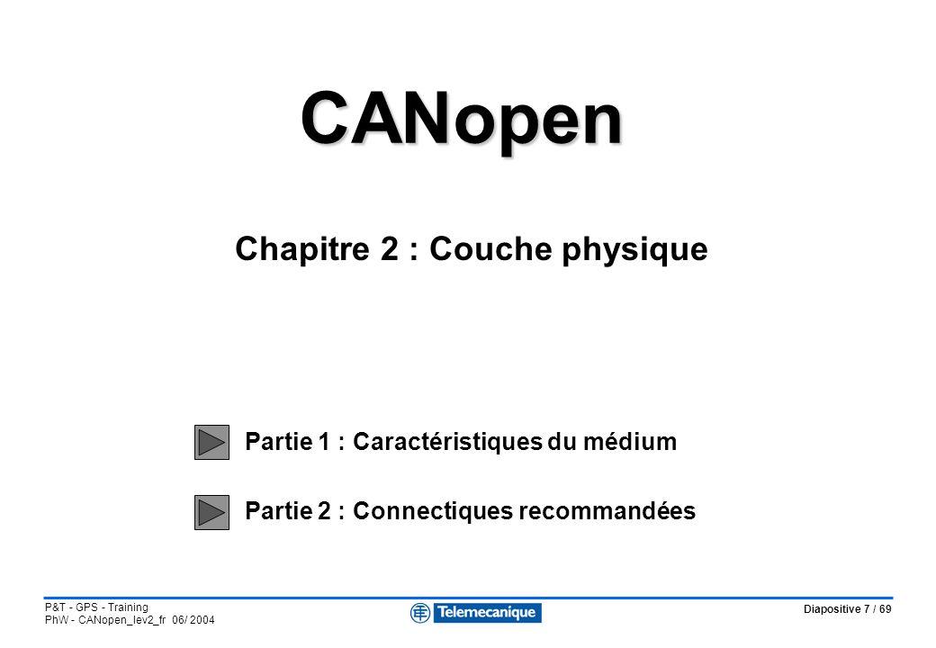 Diapositive 7 / 69 P&T - GPS - Training PhW - CANopen_lev2_fr 06/ 2004 CANopen CANopen Partie 1 : Caractéristiques du médium Partie 2 : Connectiques r