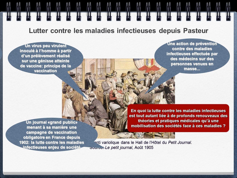 Lutter contre les maladies infectieuses depuis Pasteur Séance de vaccination anti variolique dans le Hall de lHôtel du Petit Journal. Source: Le petit