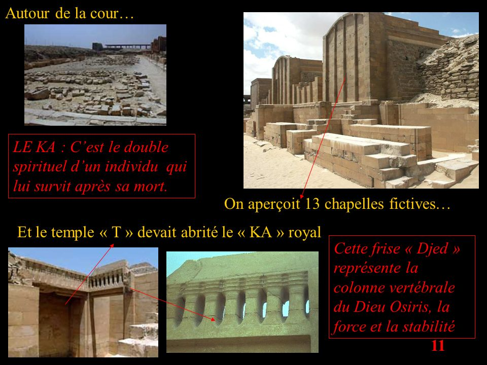11 Autour de la cour… Et le temple « T » devait abrité le « KA » royal On aperçoit 13 chapelles fictives… Cette frise « Djed » représente la colonne v