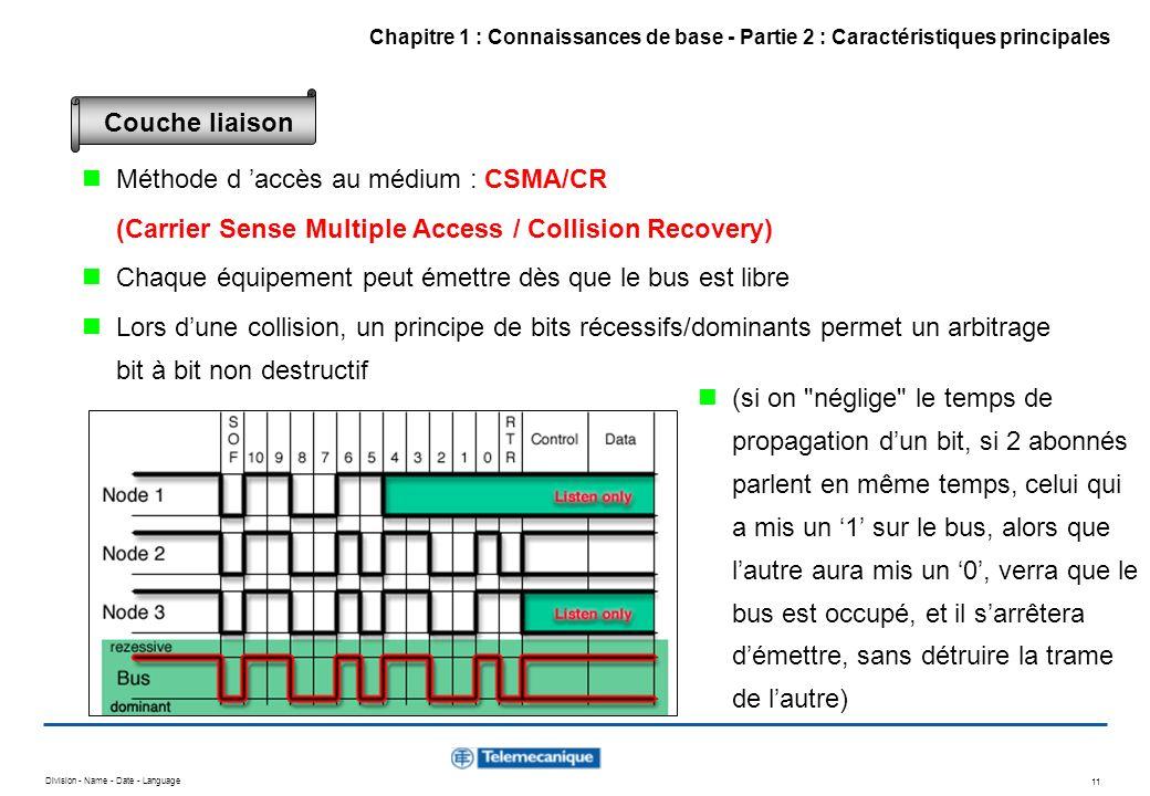 Division - Name - Date - Language 11 Méthode d accès au médium : CSMA/CR (Carrier Sense Multiple Access / Collision Recovery) Chaque équipement peut é