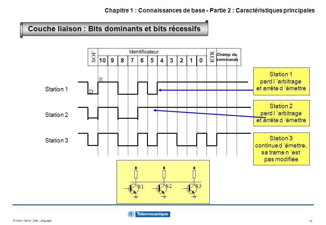 Division - Name - Date - Language 12 109876543210 SOFRTR Champ de commande Identificateur Station 2 perd l arbitrage et arrête d émettre Station 1 per