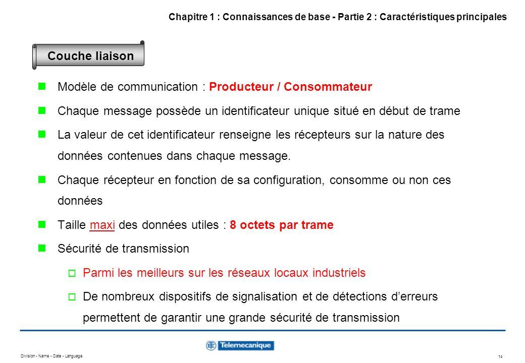 Division - Name - Date - Language 14 Modèle de communication : Producteur / Consommateur Chaque message possède un identificateur unique situé en débu