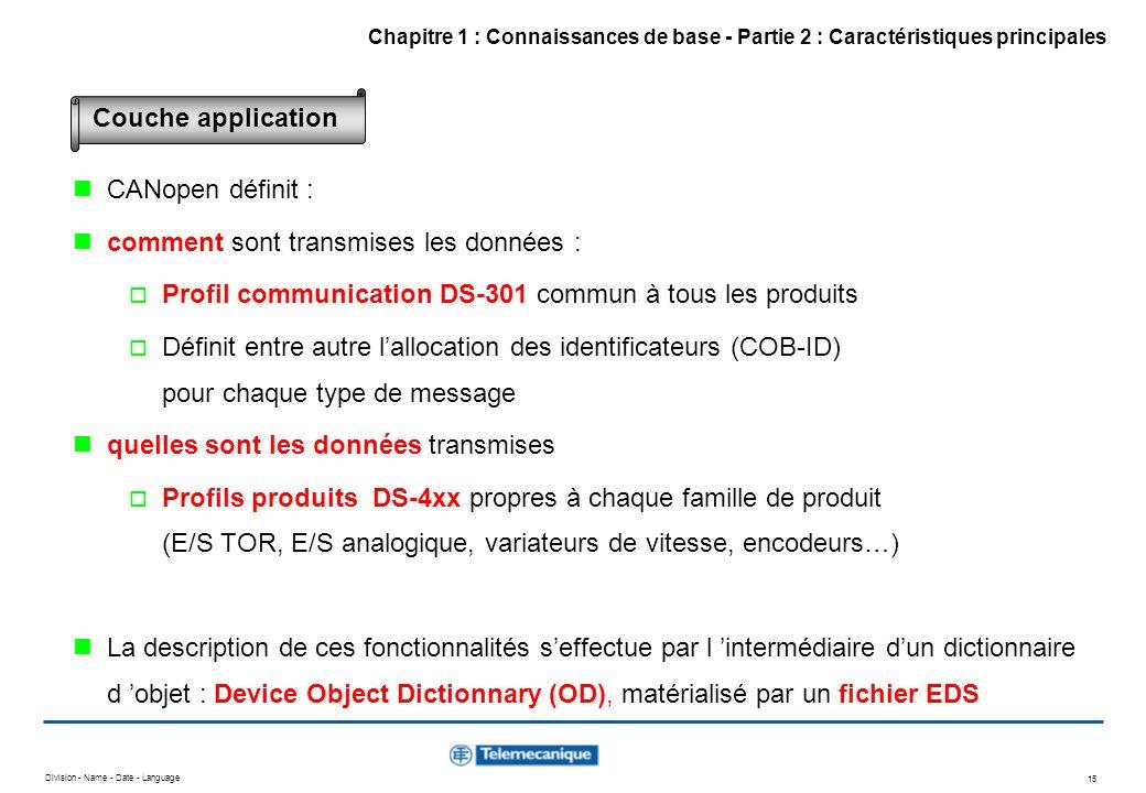 Division - Name - Date - Language 15 CANopen définit : comment sont transmises les données : Profil communication DS-301 commun à tous les produits Dé