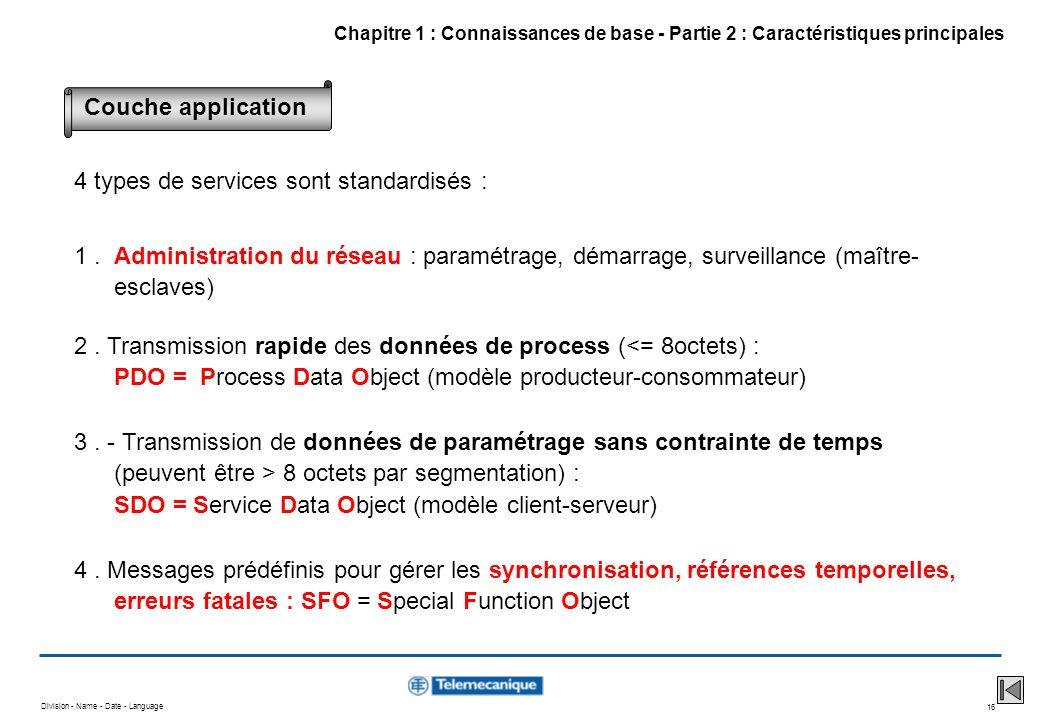 Division - Name - Date - Language 16 4 types de services sont standardisés : 1. Administration du réseau : paramétrage, démarrage, surveillance (maîtr