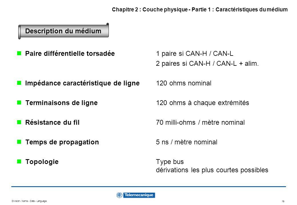 Division - Name - Date - Language 19 Paire différentielle torsadée 1 paire si CAN-H / CAN-L 2 paires si CAN-H / CAN-L + alim. Impédance caractéristiqu