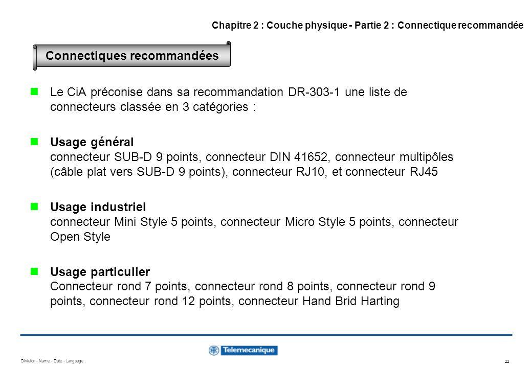 Division - Name - Date - Language 22 Le CiA préconise dans sa recommandation DR-303-1 une liste de connecteurs classée en 3 catégories : Usage général