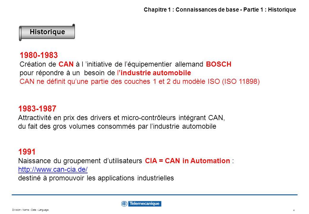 Division - Name - Date - Language 5 1995 Publication par le CiA du profil de communication DS-301 : CANopen 2001 Publication par le CIA de la DS-304 permettant dintégrer des composants de sécurité de niveau 4 sur un bus CANopen standard (CANsafe).