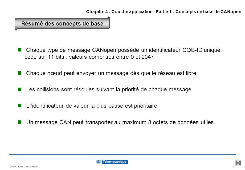 Division - Name - Date - Language 47 Chaque type de message CANopen possède un identificateur COB-ID unique, codé sur 11 bits : valeurs comprises entr