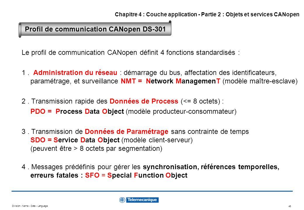 Division - Name - Date - Language 48 Le profil de communication CANopen définit 4 fonctions standardisés : 1. Administration du réseau : démarrage du