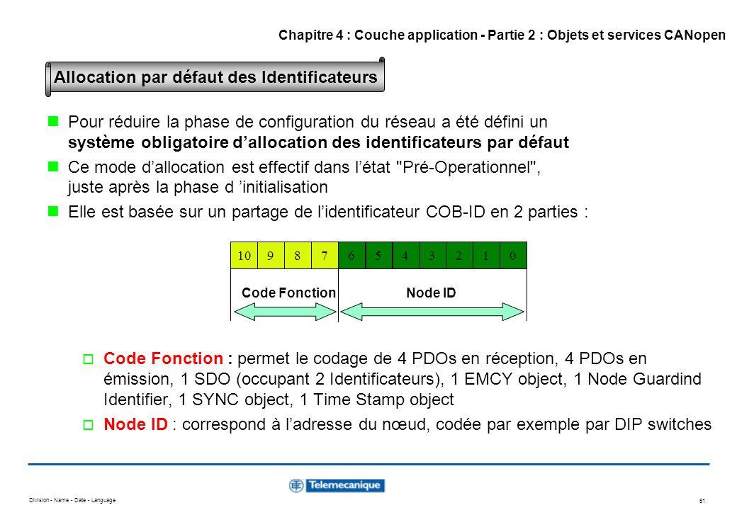 Division - Name - Date - Language 51 Pour réduire la phase de configuration du réseau a été défini un système obligatoire dallocation des identificate